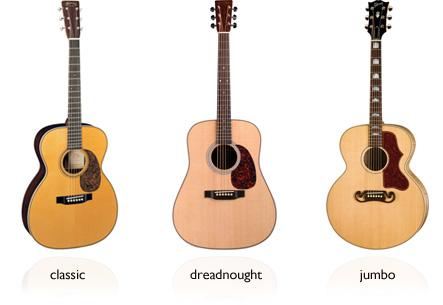 como escoger una guitarra acustica adecuada